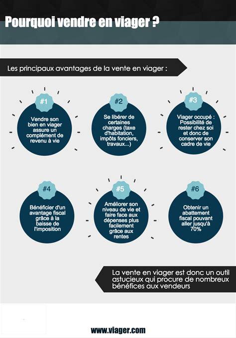 Qu Est Ce Qu Un Viager Libre 1596 by Vendeur Le Cr 233 Direntier Viager Patrimonial