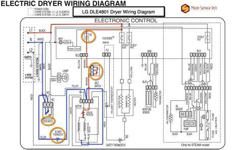 whirlpool electric dryer wiring diagram whirlpool gas dryer wiring schematic efcaviation