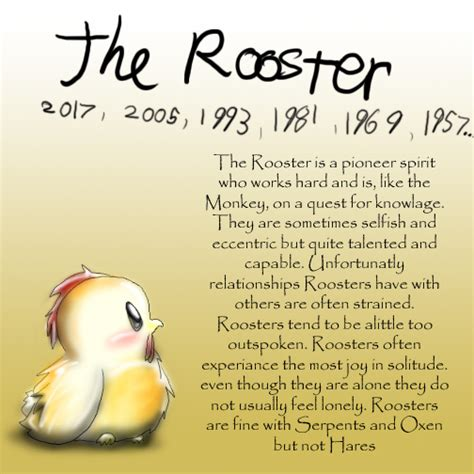 gallery for gt chibi rooster