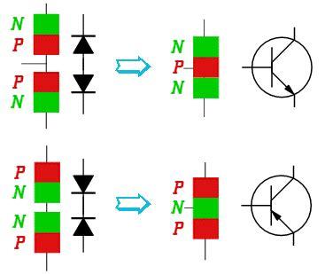 simbol transistor bipolar npn ndolem jenis transistor dan simbol transistor bipolar unipolar