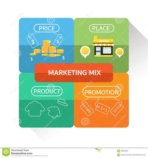 The Design Mix vector marketing mix infographic design for business stock vector image 58520285