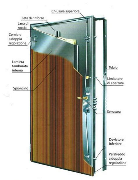 struttura porta blindata porte blindate a bernardini serramenti e porte