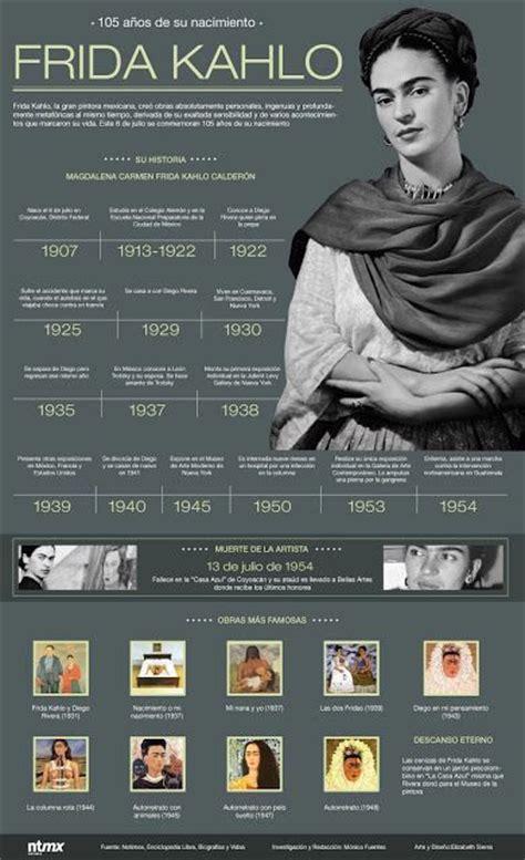 biography of frida kahlo en espanol 17 best images about spanish learning on pinterest