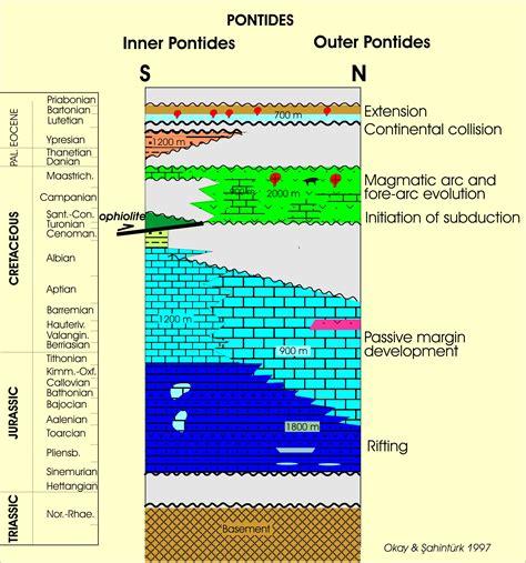geology  turkey maps  diagrams