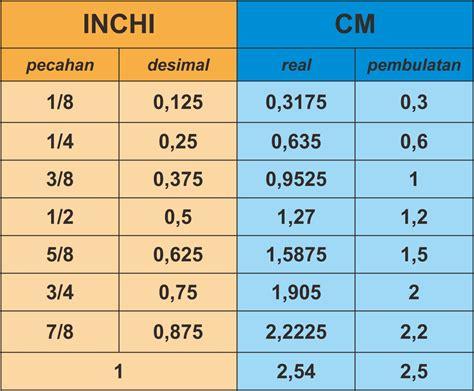 calculator inch ke cm yuanitacik inch menuju centimeter