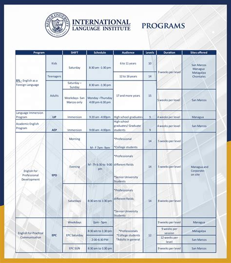 Mba Courses In Keiser by Language Institute Programs Keiser