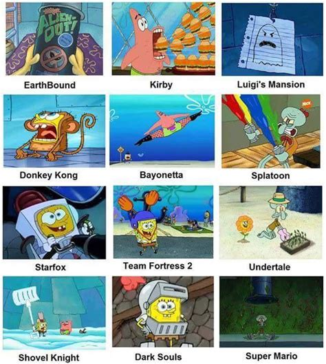 Comparison Meme - spongebob comparison charts know your meme