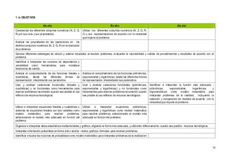 Modelo De Planificacion Curricular De dise 241 o curricular para cs naturales