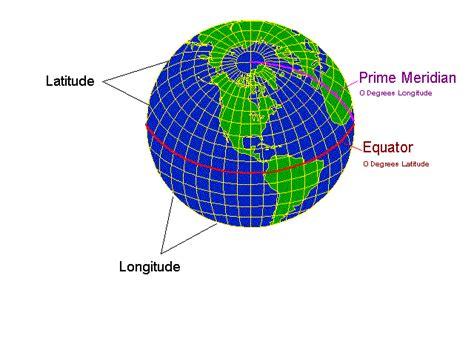 diagram of the equator celestial navigation