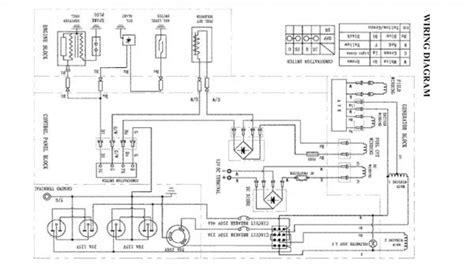 wiring diagram 240 volt duplex receptacle wiring get
