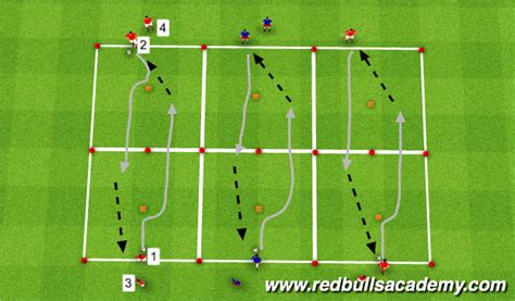 football soccer dribbling skills c technical