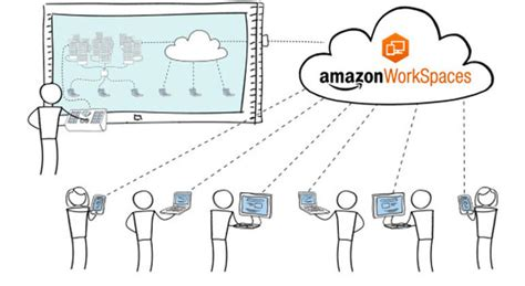 amazon workspaces amazon wants you to run windows 7 on its cloud with