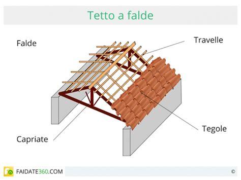 Come Costruire Un Tetto A Una Falda by Isolamento Tetto Tecniche Costi E Materiali
