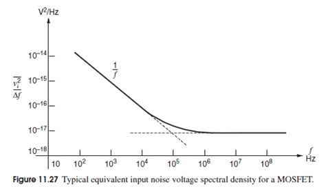 fet transistor nptel fet transistor lecture in 28 images lecture 16 outline diode analysis and applications