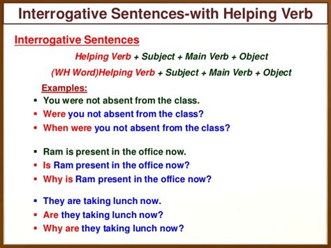 interrogative words and phrases