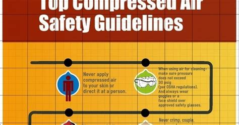 industrial air compressor basics top compressed air safety guidelines
