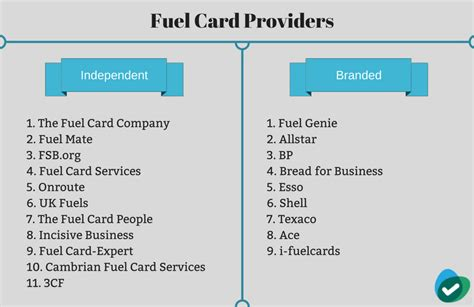 Best Fuel Card For Small Business