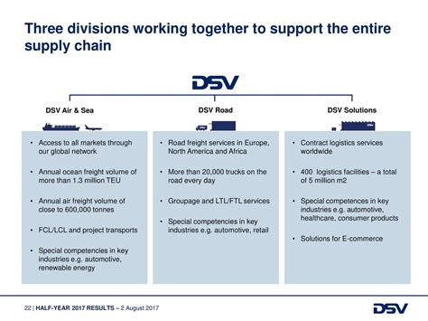 dsv a s 2017 q2 results earnings call slides dsv a s otcmkts dsdvf seeking alpha