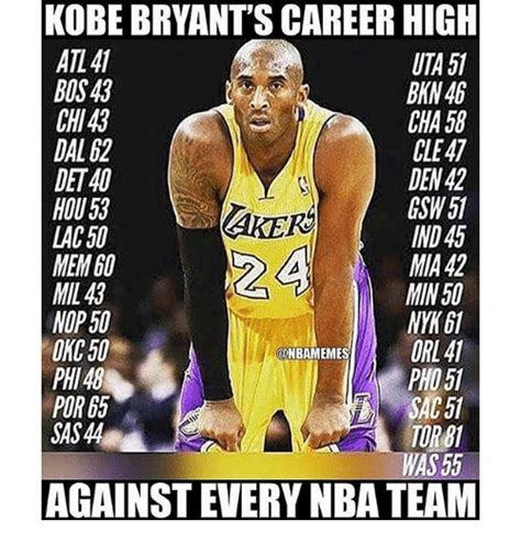 Kobe Memes - image gallery kobe memes