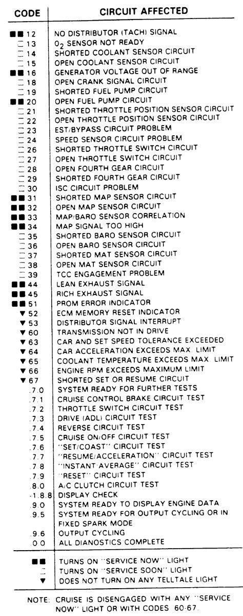1984 Eldorado 4100 engine swap - Ready to learn - Page 2