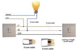 apnt 58 2 way lighting using lightwaverf wireless
