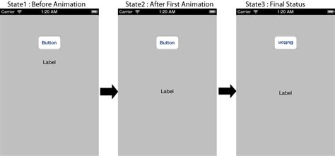 auto layout button height iphone auto layout and nested animation stack overflow