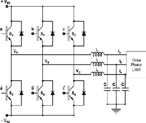 dc link capacitor calculation dc link capacitor rms current 28 images capacitor ripple current calculator 28 images dc