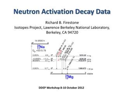 neutron cross section database ppt neutron activation analysis powerpoint presentation