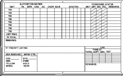 Army Daily Status Report Template Fm 1 111 Chapter 2