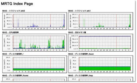 tutorial mrtg linux mrtg graph download bbm v 71 download