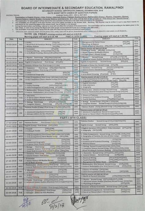paper pattern 1st year rawalpindi board 9th 10th date sheet 2018 rawalpindi board biserawalpindi