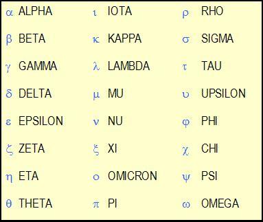 Letters In Spelling Spelling The Alphabet