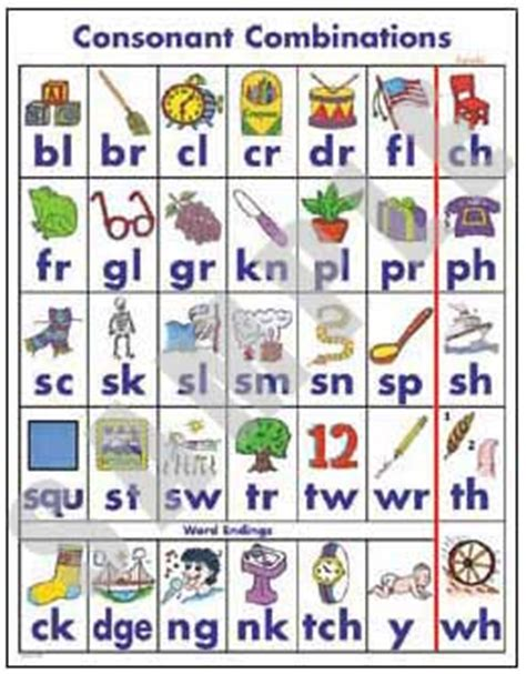 vv pattern spelling words consonant driverlayer search engine