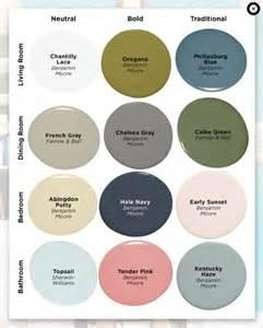 whole house paint color schemes decor miscellaneous