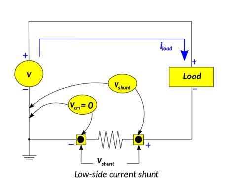 shunt resistor low current shunt electrical howling pixel