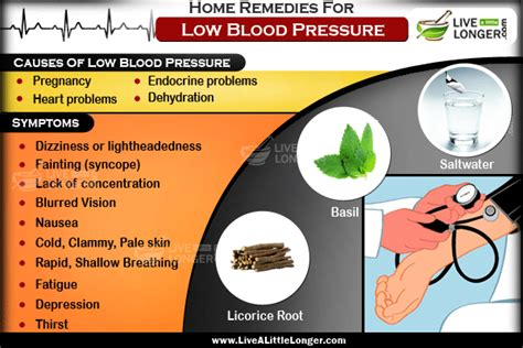 remedies to bring back your lower blood pressure