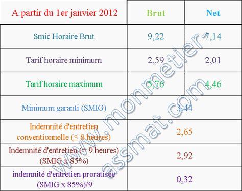 smic et indemnit 233 d entretien au 1er janvier 2012 suivez