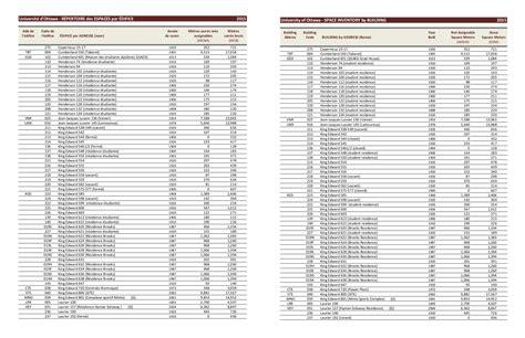 campus facts list  buildings facilities university  ottawa