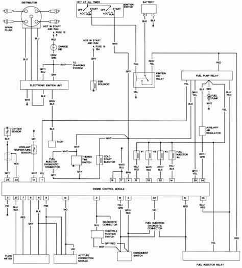 renault clio wiring diagram free wiring diagrams wiring