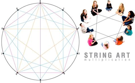 Geometry String - 213 best math geometry images on