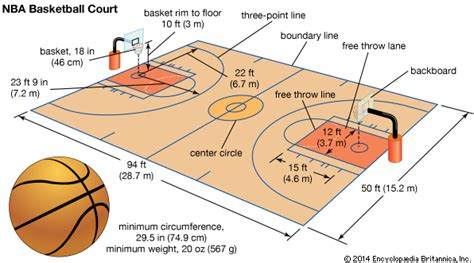 ukuran lapangan basket standar internasional