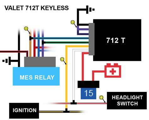 thesambacom vanagon view topic keyless system install