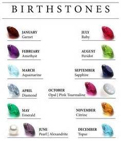 aries birthstone color 1000 images about aries on aries zodiac