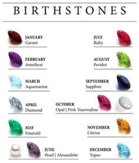 aries color aries birthstone color 28 images best gemstone for