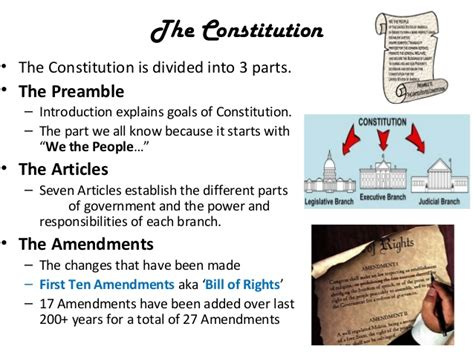 what are the three sections of the constitution 1 background to american history