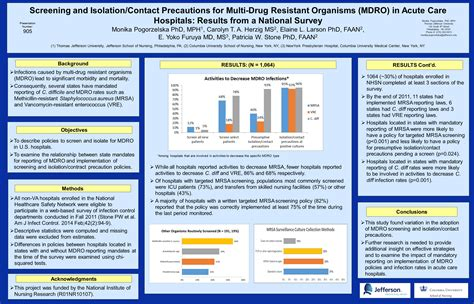 Cauti Research Paper by Abstract Screening And Isolation Contact Precautions For Multi Resistant Organisms Mdro