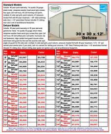 Pole Barn Prices Barn Kits Pole Barns Barns At Lumber 2 Of
