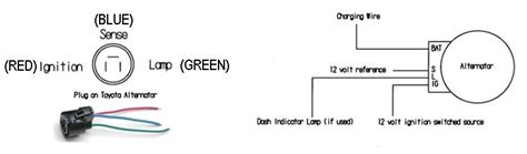 toyota alternator wiring diagram new wiring diagram 2018