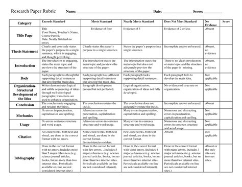 Essay Rubric Template by Rubric For Research Paper Scope Of Work Template Middle School Research Paper