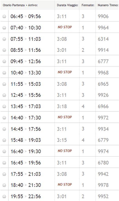orari treni per porta garibaldi treni da a roma orari e prezzi con trenitalia e italo